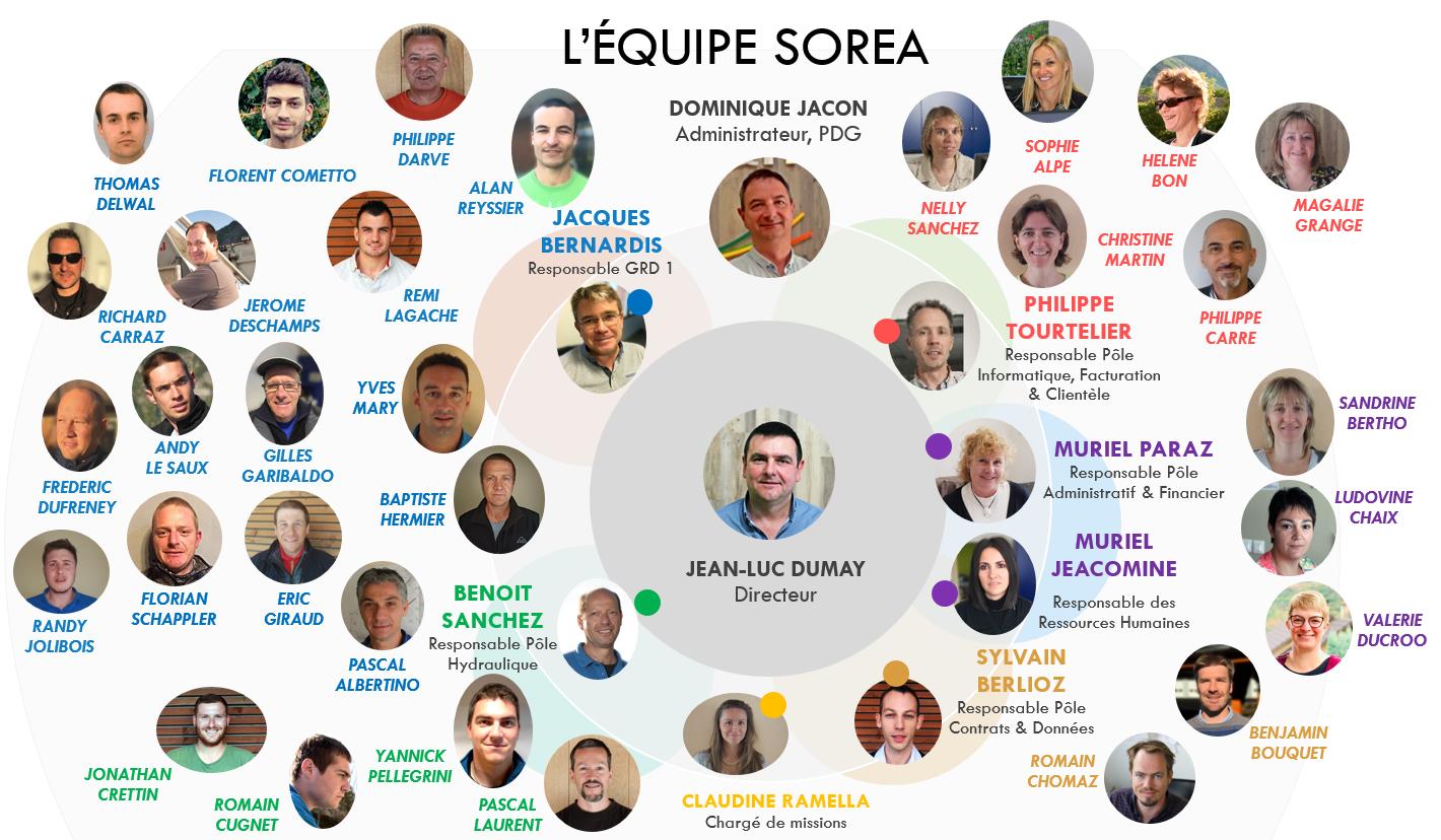 Equipe SOREA-mai 2021